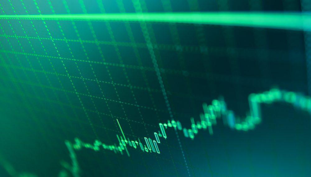 Market Investment Update